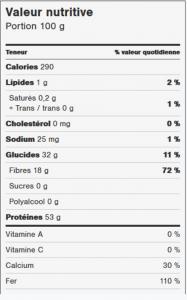Protéine végétale texturée (PVT) 2